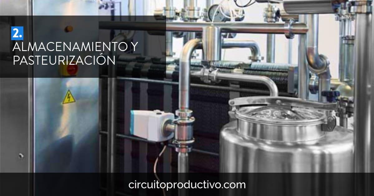 Circuito Productivo De La Leche : Circuito productivo de la leche imágenes y datos
