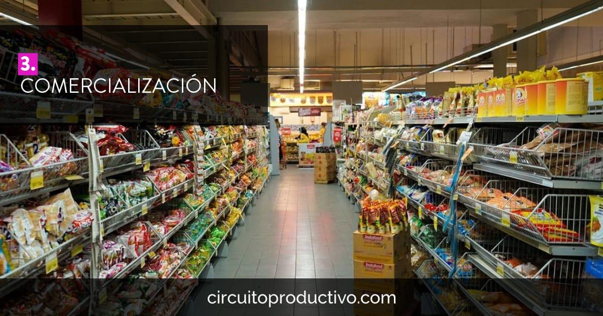 Circuito Productivo De La Leche : Leche pptx corregido authorstream