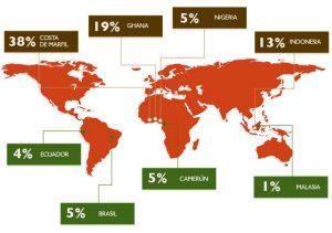 Mayores productores de cacao en el mundo
